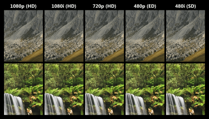 Difference Between 480p, 720p, 1080p And 4K Resolutions 1