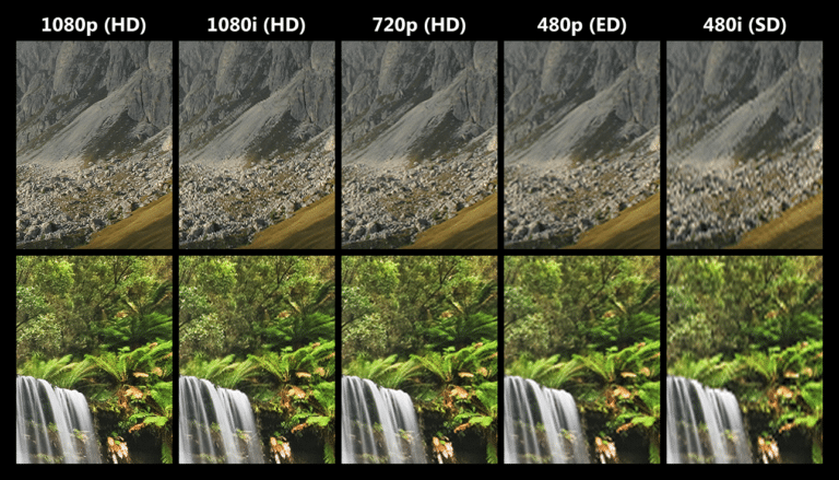 Difference Between 480p, 720p, 1080p And 4K Resolutions 17
