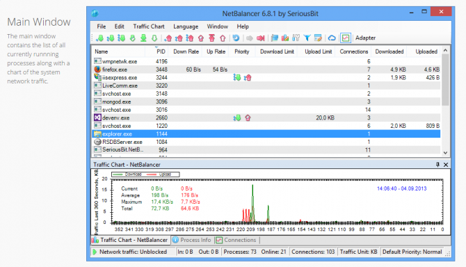 5 Free Bandwidth Management Tools for Windows 10 3