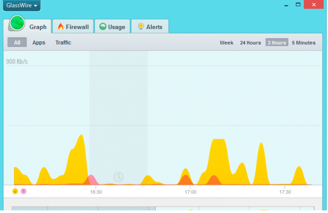 4 Free NetWorx Alternatives For Real-time Bandwidth Monitoring 6