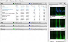 Windows Resource Monitor Alternatives For Real-Time Monitoring