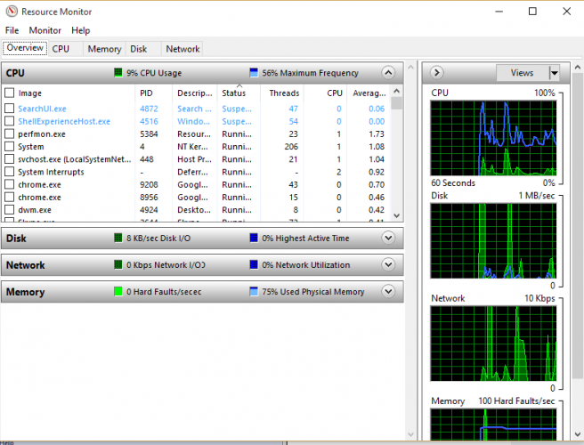 Windows Resource Monitor Alternatives For Real-Time Monitoring 1