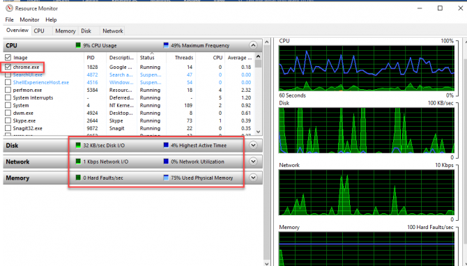 Windows Resource Monitor Alternatives For Real-Time Monitoring 2