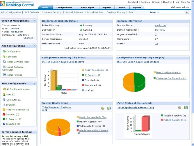 Desktop Central Network Configuration and Monitoring Dashboard