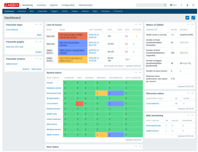 Zabbix Sample Dashboard