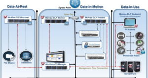 The Best Data Loss Prevention (DLP) Software (Free and Paid)