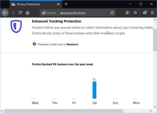 Enhanced Tracking Protection stats