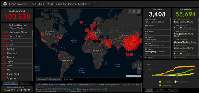Coronavirus real time infections stats